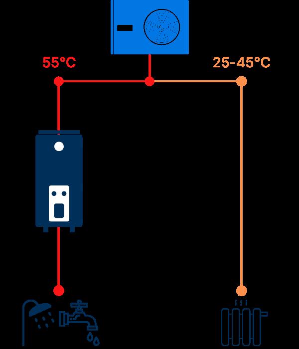 varmepumpesystem_varmtvandsbeholder